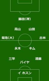 20150131fukusima_formation