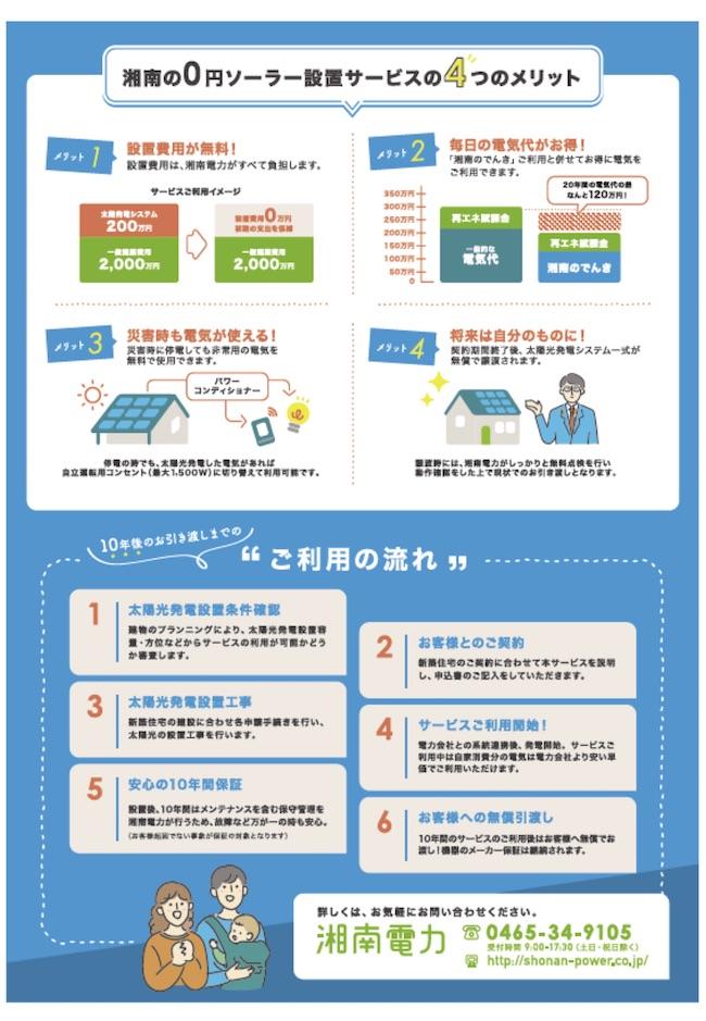 shonanpower_plan_solar_02